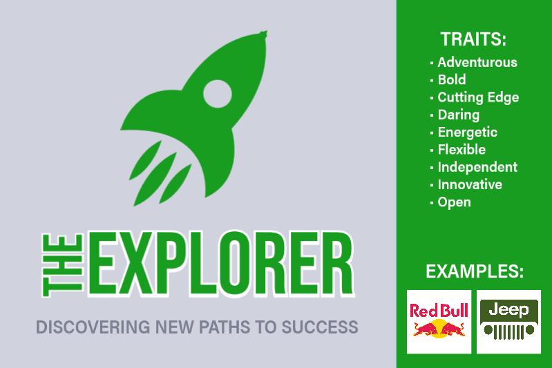The Explorer Archetype