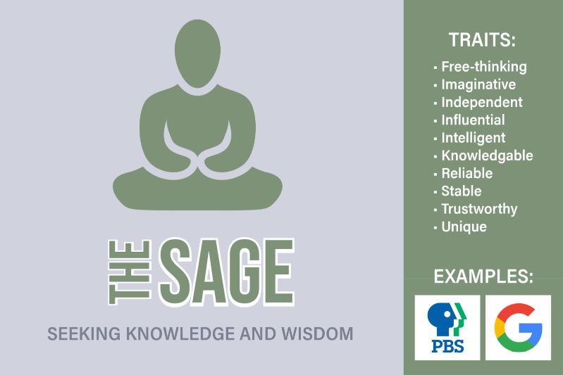 The Sage Archetype