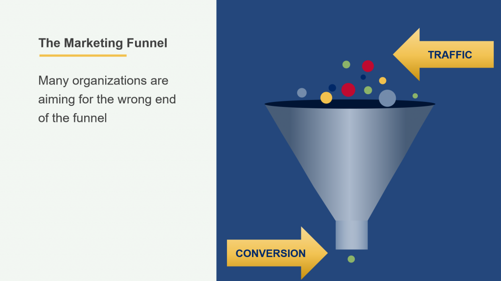 Aiming For the Wrong End of the Marketing Funnel